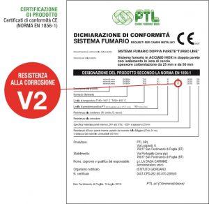 certificato_en1856-1-v2