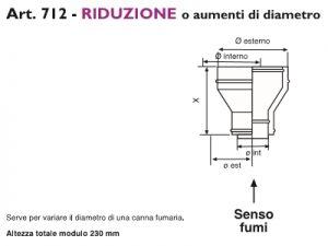 art712