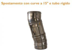 spostamento-15gradi-tubo-rigido