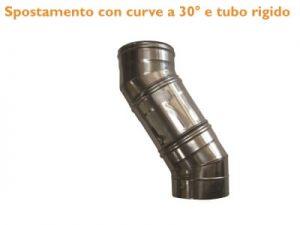 spostamento-30gradi-tubo-rigido