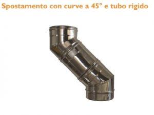 spostamento-45gradi-tubo-rigido